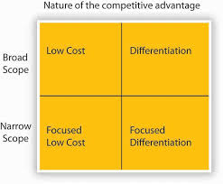 a broad differentiation strategy works best in situations where carpenter fig05_010 jpg