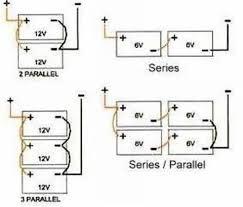 wiring diagram for rv batteries the wiring diagram motorhomes floor plans valine wiring diagram
