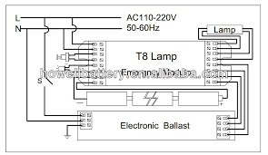 hps ballast wiring diagram wiring diagram schematics wiring diagram for a fluorescent light fixture nodasystech com