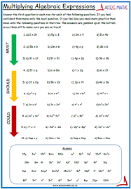 formal essay writing numbers spelled out