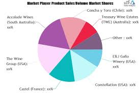 Red Wine Sweetness Chart Semi Sweet Red Wine Market Still Has Room To Grow Emerging