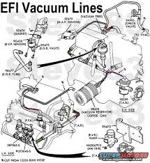 vacuum line r r on 1988 f150 302 5 0l ford truck enthusiasts forums vacuum line r r on 1988 f150 302 5 0l