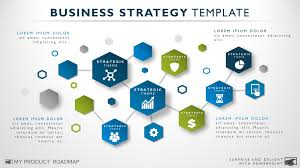 Buisness Strategy Free Business Strategy Template