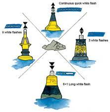 Buoys And Buoyage Navigation Cruising Tips Knowledge