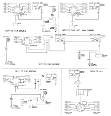 i am moving a 1995 350 motor from a 1995 1500 pickup to a graphic