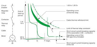 basic motor protection scheme circuit breaker contactor Schneider Relay Wiring Diagram Schneider Relay Wiring Diagram #96 schneider relay wiring diagram