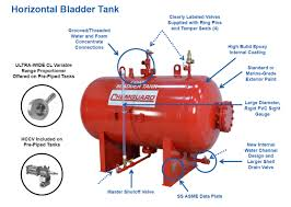Vertical Tank Chart Bladder Tanks