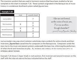 Figured Bass Chart Seventh Chords And Figured Bass