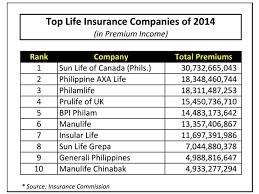 Axa Life Insurance Quote Best Axa Life Insurance Quote Mesmerizing Axa Car Insurance Quote