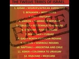 False Doctrine Exposed The 12 Tribes Chart Debunked Youtube