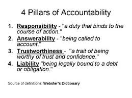 Accountability Quotes Custom Accountability Quotes That Make Sense The Super Organizer Universe