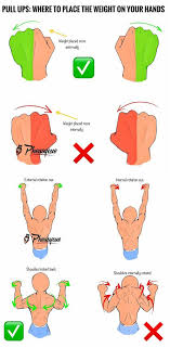 Pull Ups Workout Routine For Muscle Growth Ejercicios De