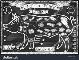 Vintage Butcher Blackboard Cut Pork Meat Stock Vector