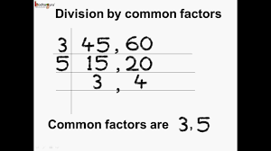 Greatest Common Factor Table Chart Math How To Find Hcf Using Division By Common Factors Method English