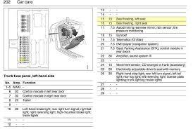 2004 saab fuse diagram all wiring diagram 2004 saab 9 3 headlight wiring diagram all wiring diagram 2004 international fuse diagram 2004 saab