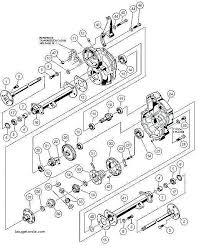 club car wiring diagram gas engine tropicalspa co 92 club car wiring diagram gas engine luxury and