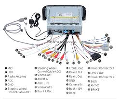 2003 dodge durango stereo wiring diagram 2003 2000 dodge durango car stereo wiring diagram annavernon on 2003 dodge durango stereo wiring diagram