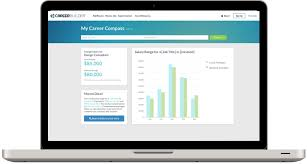 is your salary keeping up with your career resume career builder