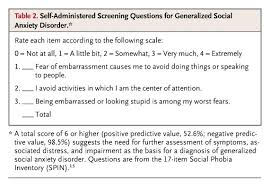 Social Anxiety Quotes 6 Awesome Social Anxiety Disorder NEJM