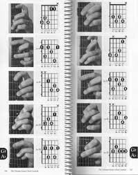 Ultimate Guitar Chord Chart Pdf Chords Online Charts Collection