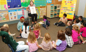 Система образования Австрии ступени образования и их особенности  дошкольное образование в Австрии