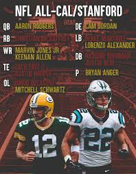 2015 Philadelphia Eagles Depth Chart If Stanford Cal Combined To Make An Nfl Team Heres What