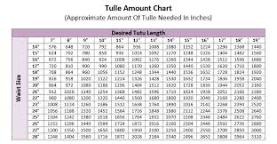 Tutu Measurement Chart Tutu Size Charts 123craft