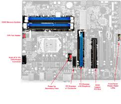 motherboard port guide solving your connector mystery pcworld intel dp67bg