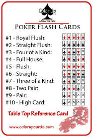 Poker Winning Order Chart Important Notice Com