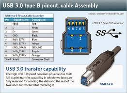 usb wiring diagram plug usb auto wiring diagram schematic usb plug wiring diagram usb home wiring diagrams on usb wiring diagram plug
