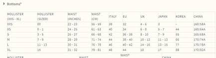 Ae Jeans Size Chart Matter Of Fact Hollister Size Chart Compared To American