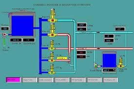 wiring diagram symbols scada schematics and wiring diagrams ez schematic diagram automotive wiring
