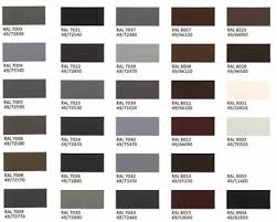 Akzo Nobel Powder Coatings Color Chart Avant Guards Powder Coating Color Chart