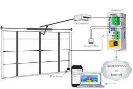 garage door open indicatorGarage Door Control and Monitoring from any location