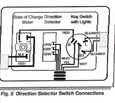 ezgo key switch wiring diagram wiring diagram host ezgo key switch wiring diagram