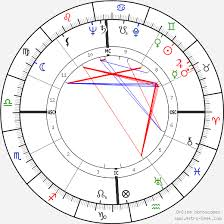 Jfk Birth Chart John F Kennedy Birth Chart Horoscope Date Of Birth Astro