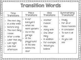 Phrases For Essays Transition Words Essay Under Fontanacountryinn Com