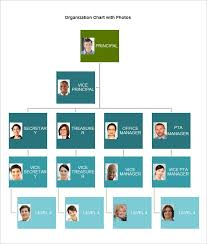 free downloadable organizational chart template free organizational chart template 5 281425680008 downloadable