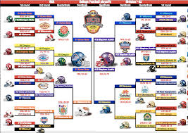 College Football Playoff Expansion The Definitive Argument