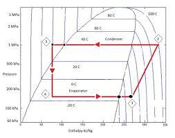 410a Head Pressure Chart Examining High Suction Pressure Hvac Brain