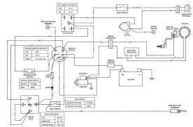 electrical wiring john deere stx wiring diagram and fuse box John Deere LT155 Wiring Harness electrical wiring john deere stx wiring diagram and fuse box pertaining to stx john deere 5210 service manual wiring diagram