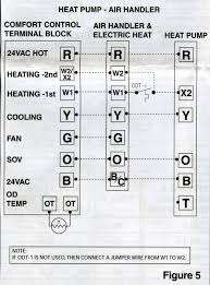 lennox thermostat wiring diagram best of electric heat strip wiring nordyne heat strip wiring diagram electric heat strip wiring diagram fresh tcont401 to tam7 wiring
