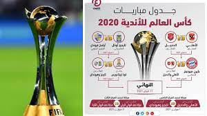 مباشر قرعة كأس العالم للاندية 2021 مواجهات صعبة للنادى الاهلى - YouTube