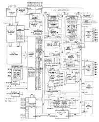 6502 architecture. mos 6502 architecture