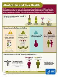 Governments Alcohol Voice Action In Pinotfile amp; 4 2014 A 10 Loud The Have Volume Groups Issue
