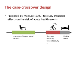 Case Crossover Design Analysis Of Time Stratified Case Crossover Studies In