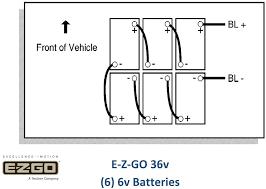 golf cart battery wiring diagram ez go 24 volt trolling motor wiring at 36 Volt Battery Wiring Diagram