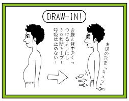 「ドロー・イン(Draw-in)」の画像検索結果