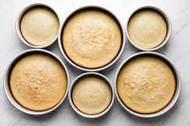 Baking pans come in a wide range of sizes, from a round cake pan to a loaf pan. Cake Pan Sizes Conversions Sally S Baking Addiction