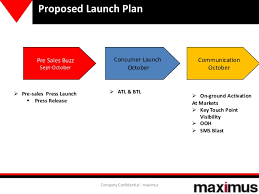 Campaign Launch Plan